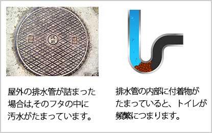 トイレ排水管のつまり
